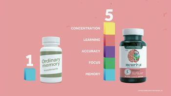Neuriva TV Spot, 'Five Factors of Brain Health: Gummies'
