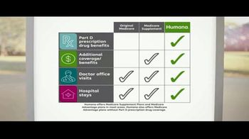 Humana Medicare Advantage Plan TV Spot, 'Life Keeps Changing' - Thumbnail 4
