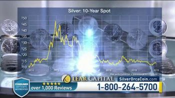 Lear Capital TV Spot, 'Two Ounce Silver Orca: Ten Ounce Limited Time Offer' - Thumbnail 5