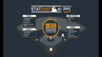 MLB Statcast AI TV Spot, 'Every Move Matters' - Thumbnail 7