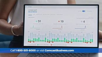 Comcast Business TV Spot, 'Cyber Attacks: $29.95' - Thumbnail 5