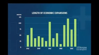 JPMorgan Chase Asset Management TV Spot, 'Expansion Expectations' - Thumbnail 3