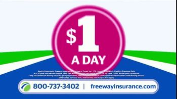Freeway Insurance TV Spot, 'Tickets, Accidents or a DUI' - Thumbnail 6
