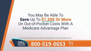 Special Medicare Update thumbnail