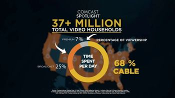 Comcast Spotlight TV Spot, 'All Politics Is Local: Beyond the Handshake' - Thumbnail 5