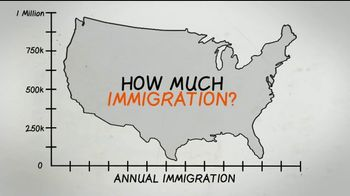 NumbersUSA TV Spot, 'How Much Immigration do Americans Want?' - Thumbnail 1