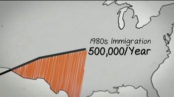 NumbersUSA TV Spot, 'How Much Immigration do Americans Want?' - Thumbnail 4
