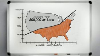 NumbersUSA TV Spot, 'How Much Immigration do Americans Want?'