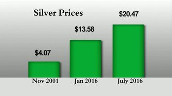 National Collector's Mint TV Spot, 'Morgan Silver Dollar: Silver Prices' - Thumbnail 5