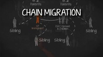 NumbersUSA TV Spot, 'Chain Migration' - Thumbnail 4