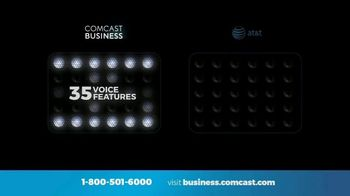 Comcast Business Gig-Speed Internet TV Spot, 'Who Delivers More: Voice' - Thumbnail 7