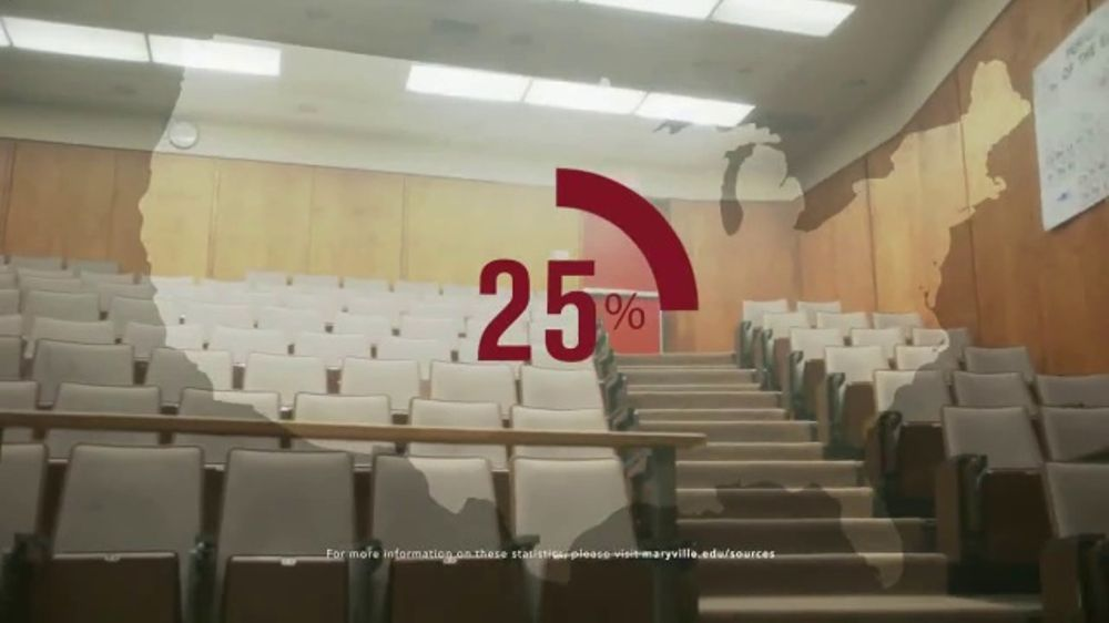 Maryville University TV Commercial, 'Getting a Degree Online'