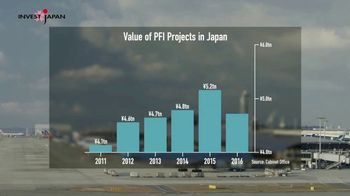 The Government of Japan TV Spot, 'Invest in Japan: Infrastructure Industry' - Thumbnail 9