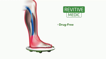Revitive Circulation Booster TV Spot, 'Get the Relief You Deserve' - Thumbnail 3