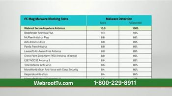 Webroot Internet Security Plus TV Spot, 'Protect Yourself' - Thumbnail 5