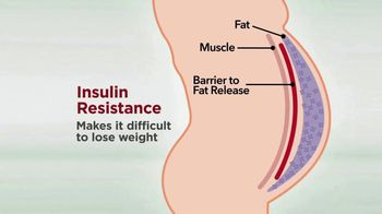 GOLO TV Spot, 'Slow Metabolism: Insulin Resistance'