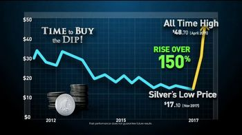 Lear Capital TV Spot, 'Silver: Buy Low, Sell High' - Thumbnail 5