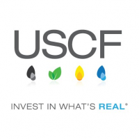 United States Commodity Fund (USCF)